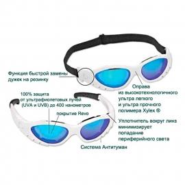 детские солнцезащитные очки Real Kids Shades 7-12 лет 712XTRCVBLUE